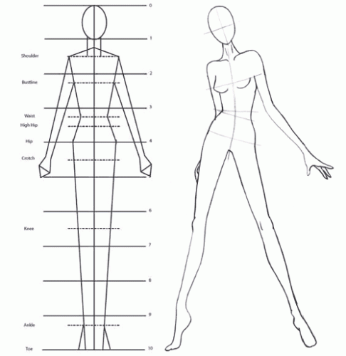 Fashion Model Drawing Templates